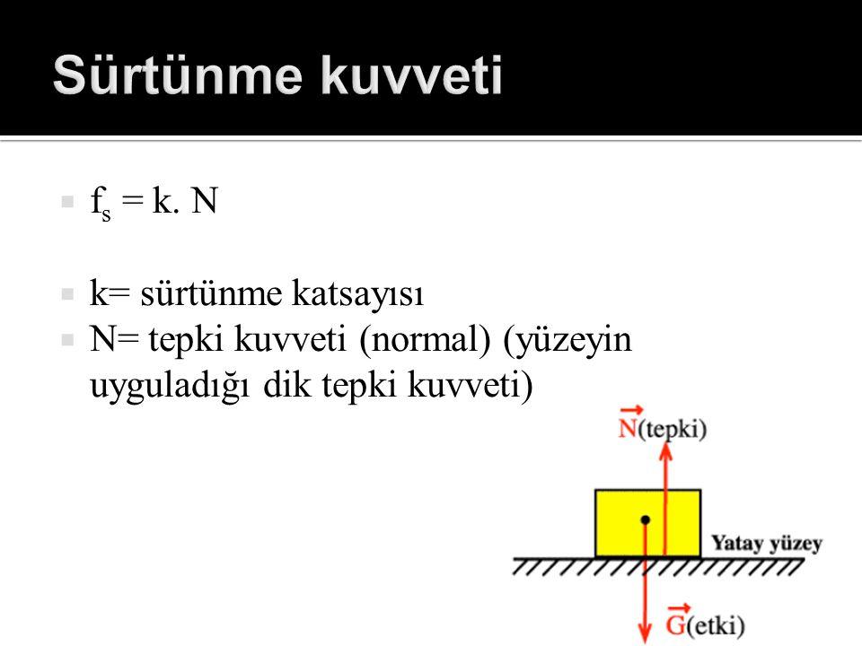 Sürtünme kuvveti fs = k. N k= sürtünme katsayısı