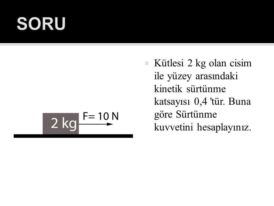 SORU Kütlesi 2 kg olan cisim ile yüzey arasındaki kinetik sürtünme katsayısı 0,4 tür.