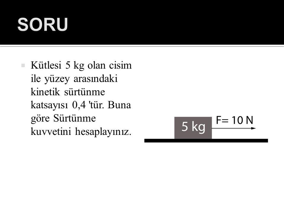 SORU Kütlesi 5 kg olan cisim ile yüzey arasındaki kinetik sürtünme katsayısı 0,4 tür.
