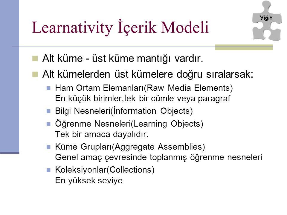 Learnativity İçerik Modeli