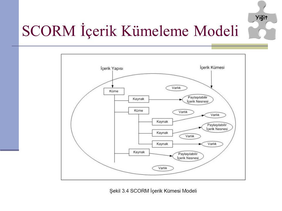 SCORM İçerik Kümeleme Modeli