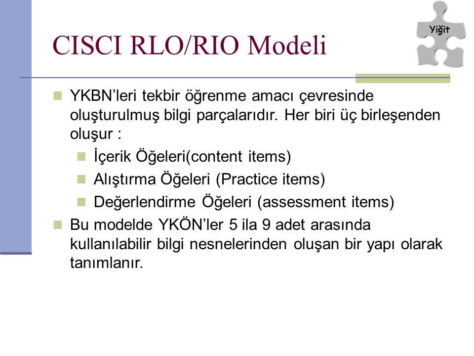 Yiğit CISCI RLO/RIO Modeli. YKBN'leri tekbir öğrenme amacı çevresinde oluşturulmuş bilgi parçalarıdır. Her biri üç birleşenden oluşur :