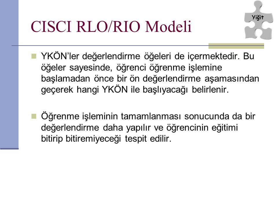 Yiğit CISCI RLO/RIO Modeli.
