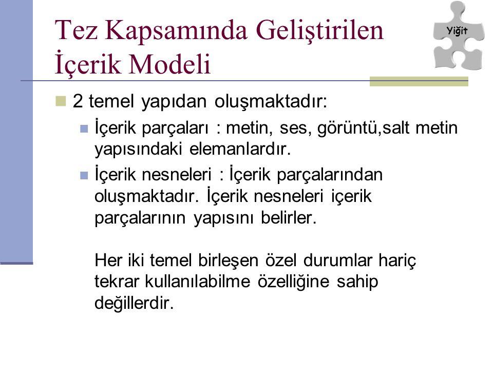 Tez Kapsamında Geliştirilen İçerik Modeli