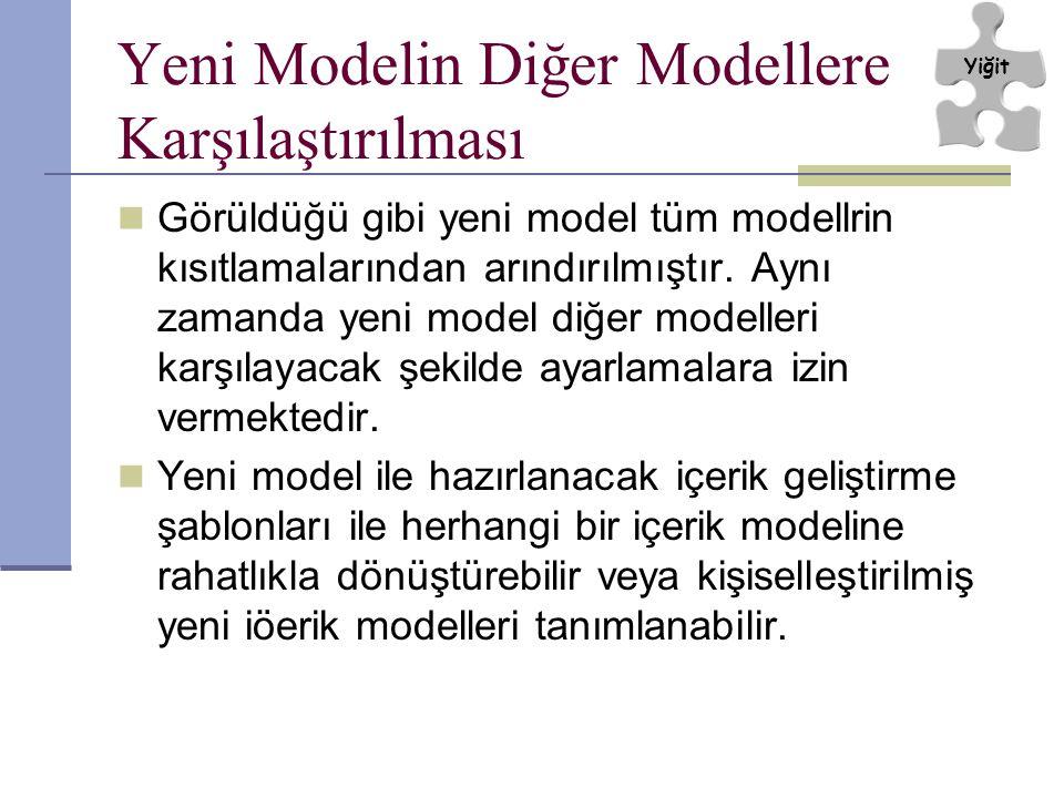 Yeni Modelin Diğer Modellere Karşılaştırılması