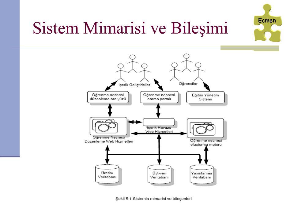 Sistem Mimarisi ve Bileşimi
