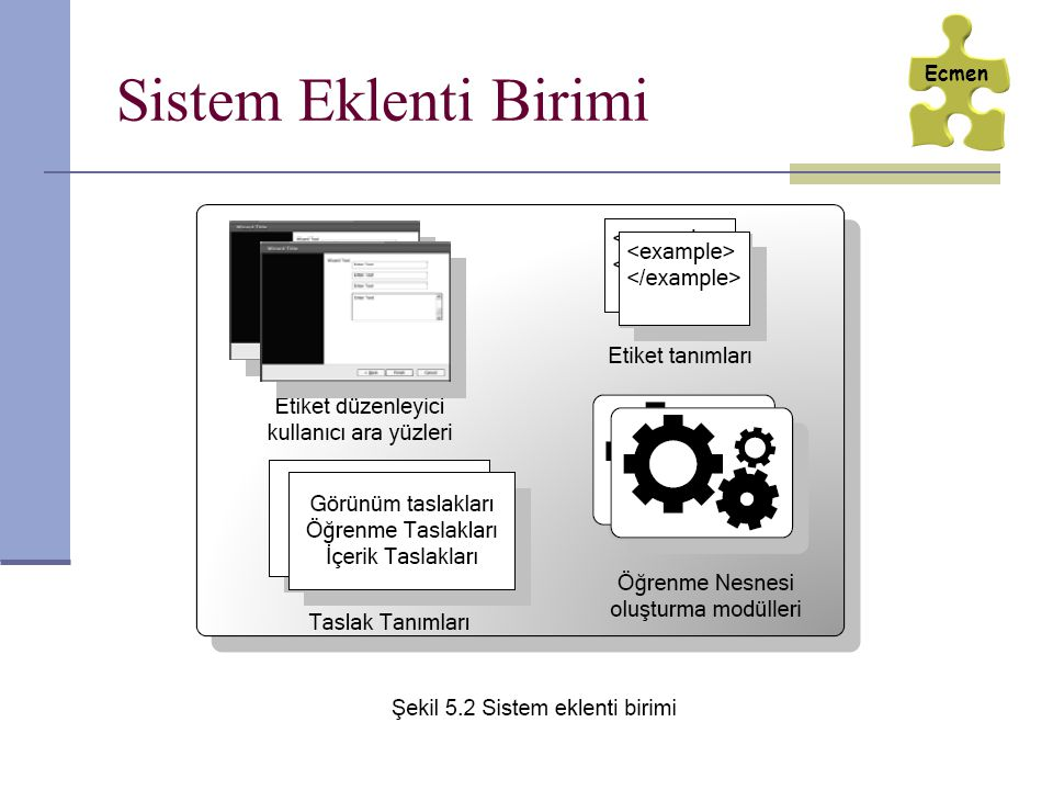 Ecmen Sistem Eklenti Birimi