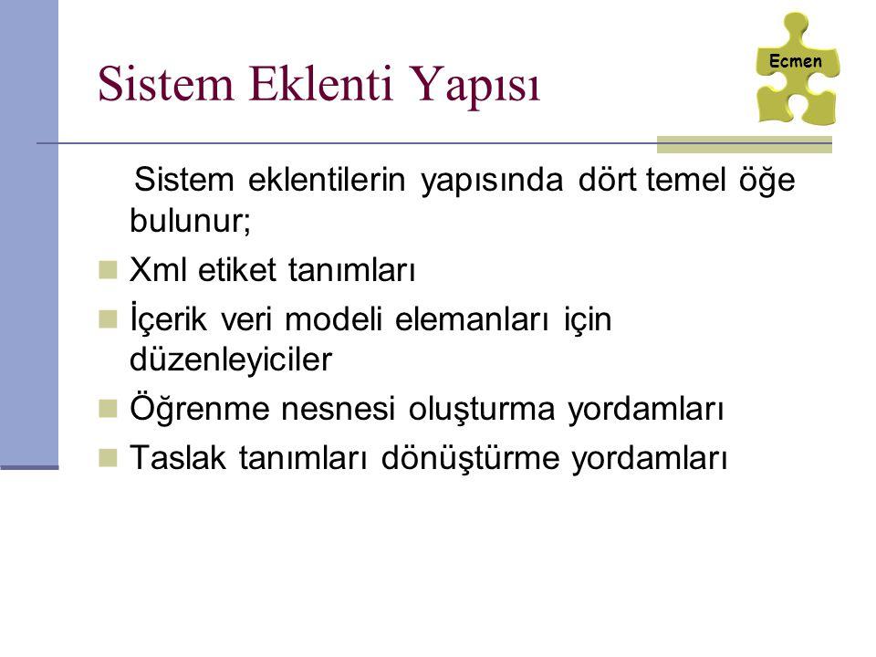 Ecmen Sistem Eklenti Yapısı. Sistem eklentilerin yapısında dört temel öğe bulunur; Xml etiket tanımları.