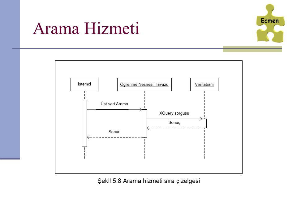 Ecmen Arama Hizmeti