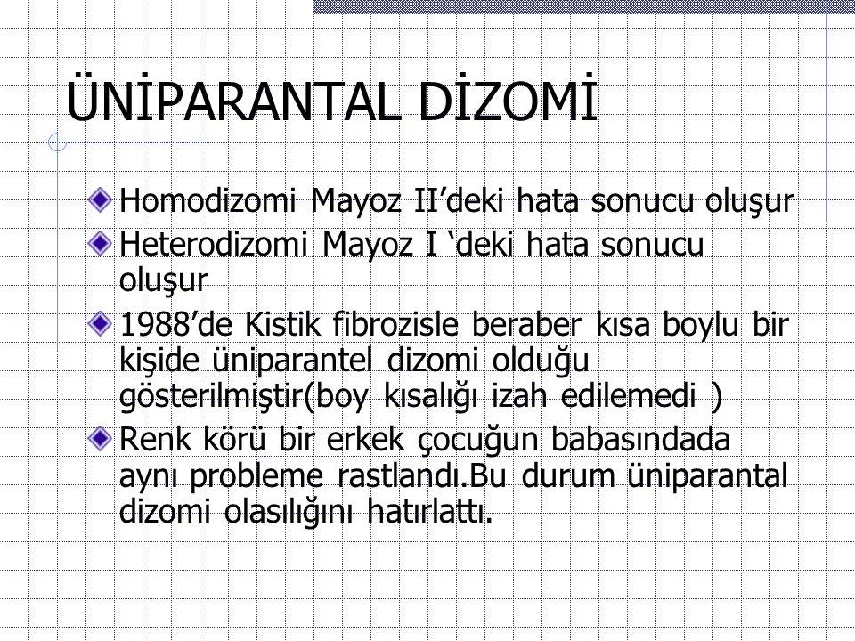 ÜNİPARANTAL DİZOMİ Homodizomi Mayoz II'deki hata sonucu oluşur