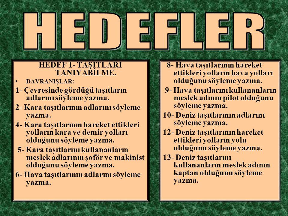 HEDEF 1- TAŞITLARI TANIYABİLME.