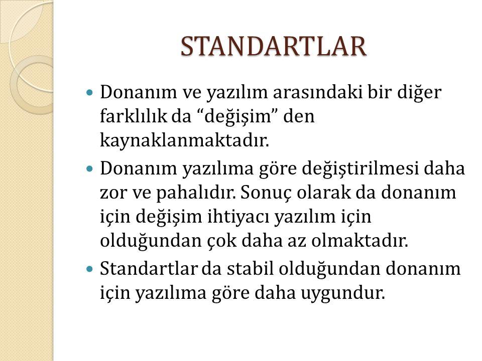 STANDARTLAR Donanım ve yazılım arasındaki bir diğer farklılık da değişim den kaynaklanmaktadır.
