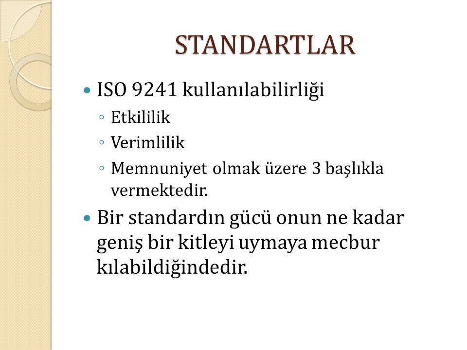 STANDARTLAR ISO 9241 kullanılabilirliği