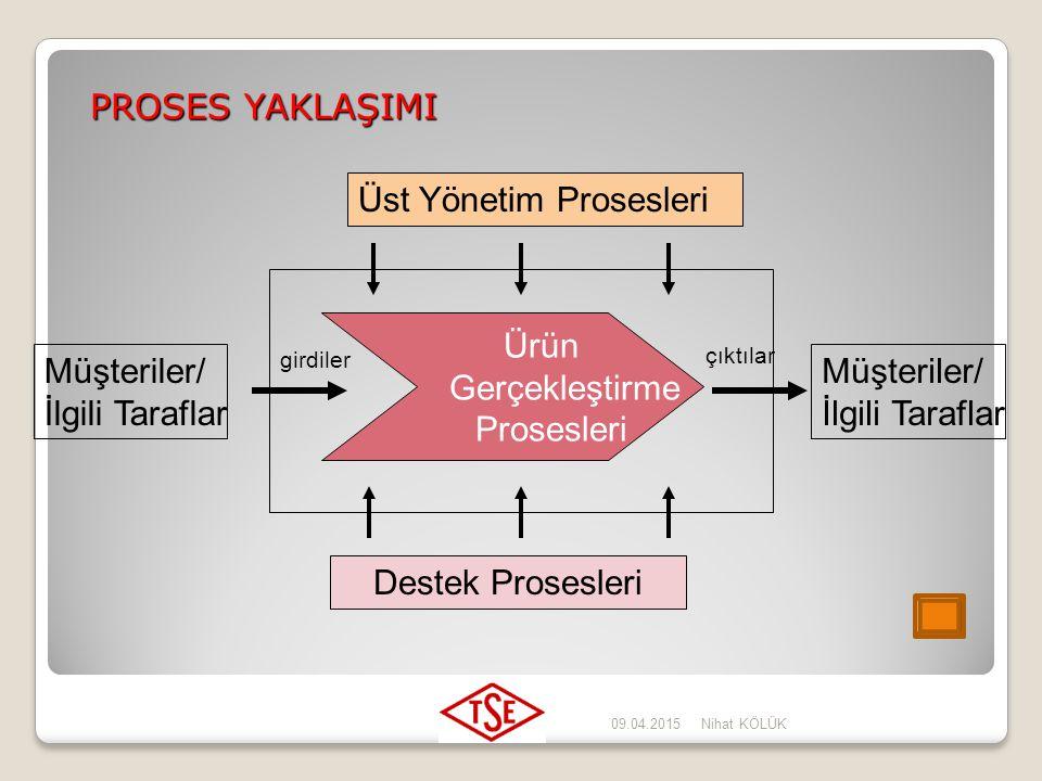Üst Yönetim Prosesleri