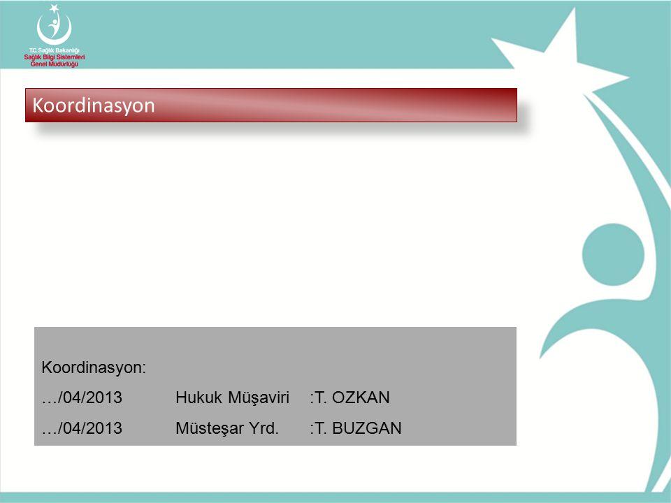 Koordinasyon Koordinasyon: …/04/2013 Hukuk Müşaviri :T. OZKAN