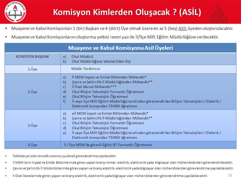 Komisyon Kimlerden Oluşacak (ASİL)