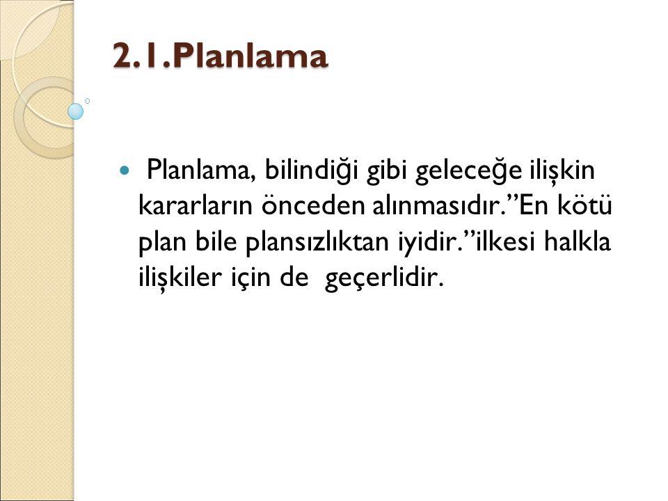 2.1.Planlama