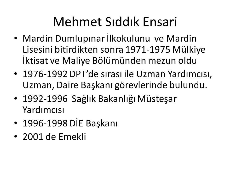 Mehmet Sıddık Ensari Mardin Dumlupınar İlkokulunu ve Mardin Lisesini bitirdikten sonra 1971-1975 Mülkiye İktisat ve Maliye Bölümünden mezun oldu.