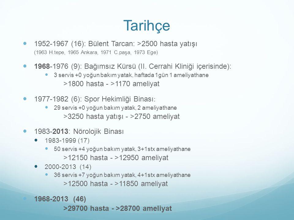 Tarihçe 1952-1967 (16): Bülent Tarcan: >2500 hasta yatışı