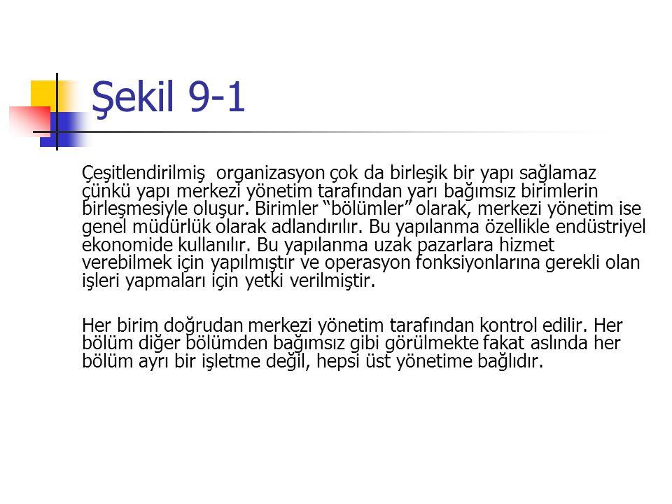 Şekil 9-1