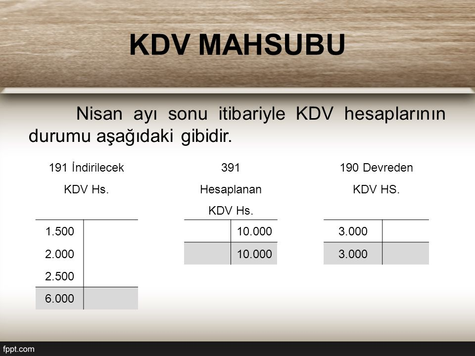 KDV MAHSUBU Nisan ayı sonu itibariyle KDV hesaplarının durumu aşağıdaki gibidir. 191 İndirilecek KDV Hs.