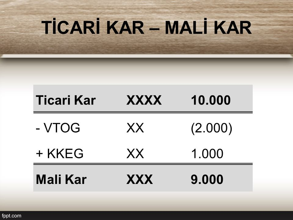 TİCARİ KAR – MALİ KAR Ticari Kar XXXX 10.000 - VTOG XX (2.000) + KKEG
