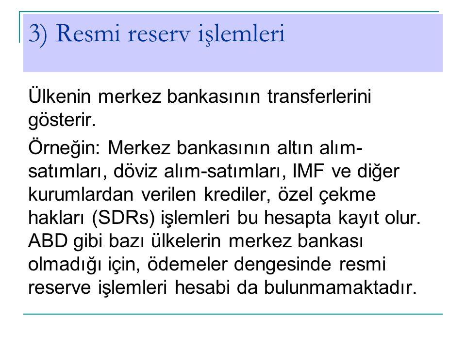 3) Resmi reserv işlemleri