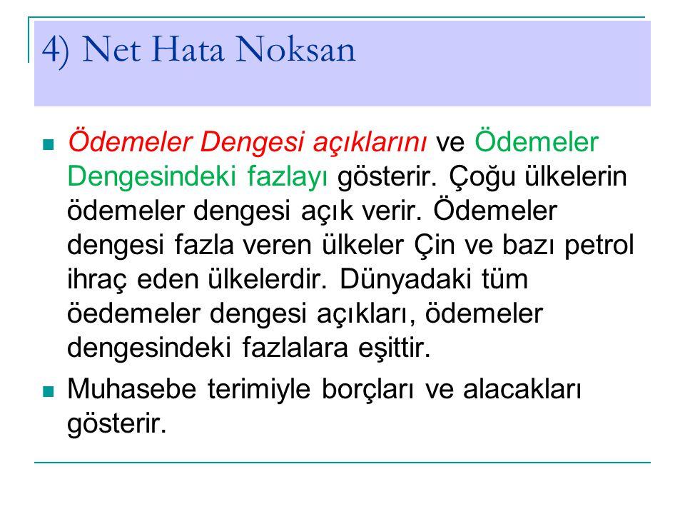 4) Net Hata Noksan