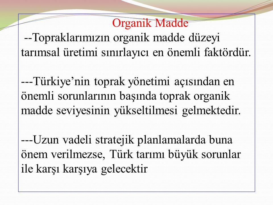 Organik Madde --Topraklarımızın organik madde düzeyi tarımsal üretimi sınırlayıcı en önemli faktördür.