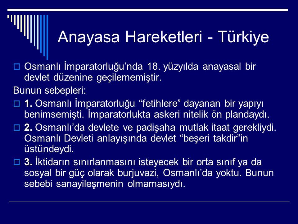 Anayasa Hareketleri - Türkiye