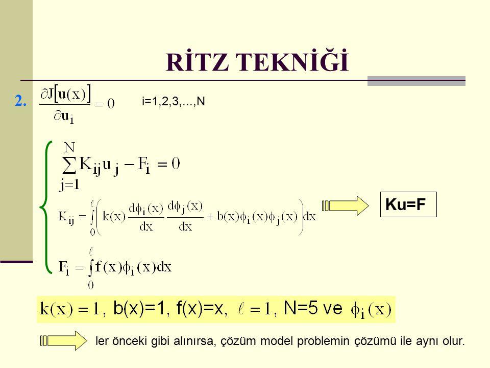 RİTZ TEKNİĞİ 2. i=1,2,3,...,N. Ku=F.