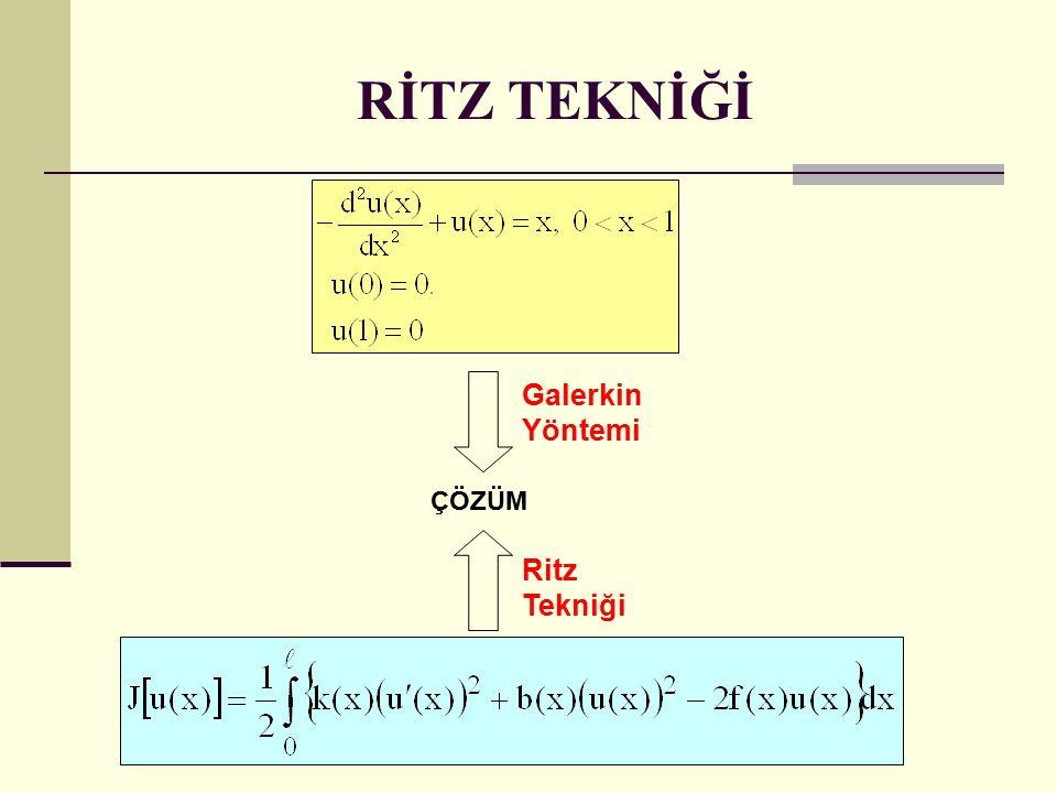RİTZ TEKNİĞİ Galerkin Yöntemi ÇÖZÜM Ritz Tekniği