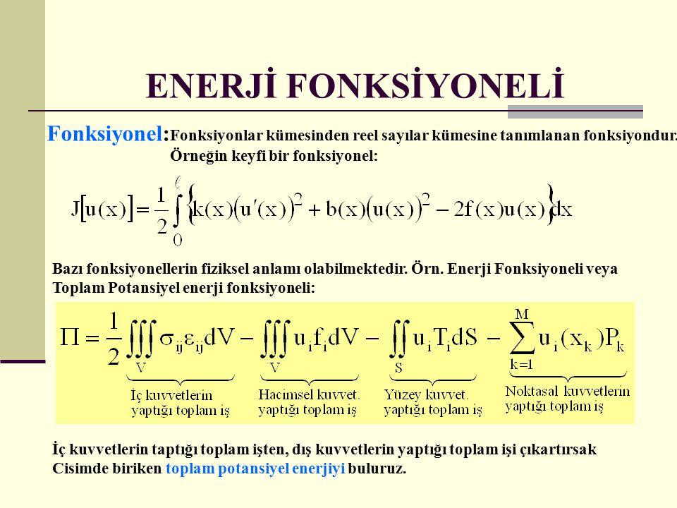 ENERJİ FONKSİYONELİ Fonksiyonel:Fonksiyonlar kümesinden reel sayılar kümesine tanımlanan fonksiyondur.