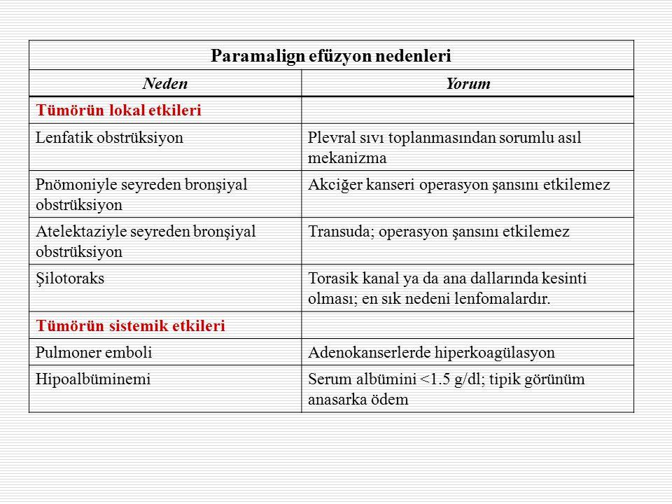 Paramalign efüzyon nedenleri