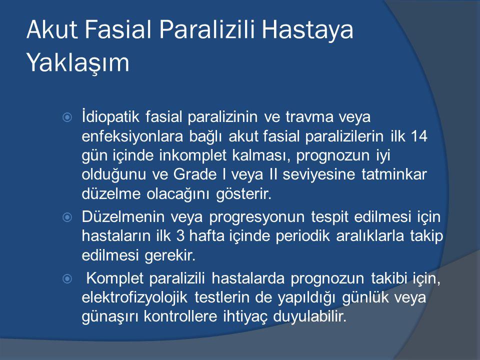 Akut Fasial Paralizili Hastaya Yaklaşım