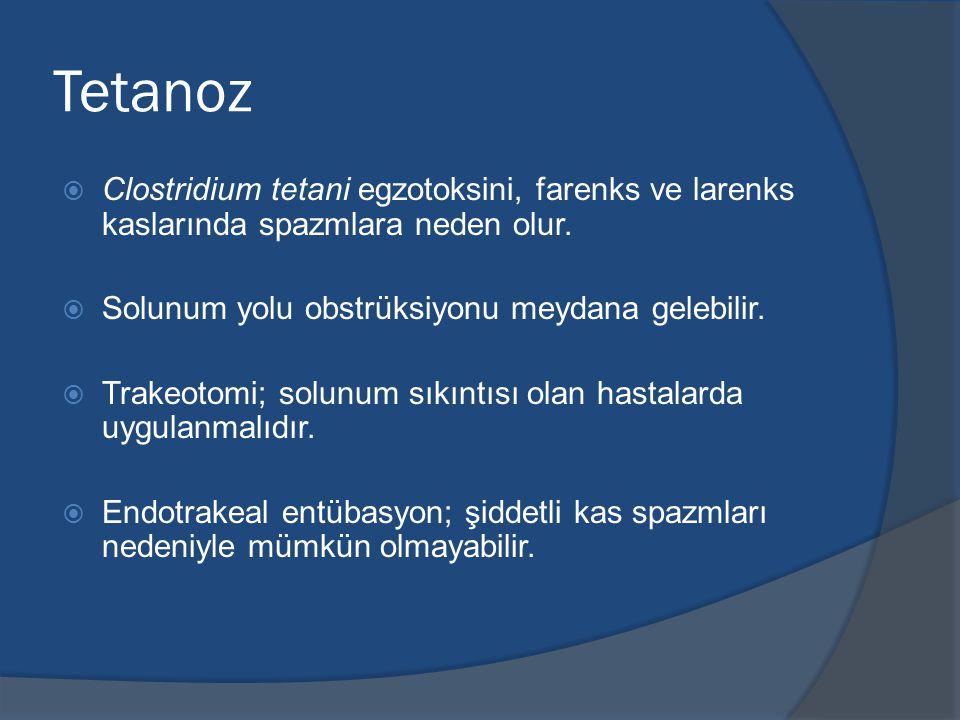 Tetanoz Clostridium tetani egzotoksini, farenks ve larenks kaslarında spazmlara neden olur. Solunum yolu obstrüksiyonu meydana gelebilir.