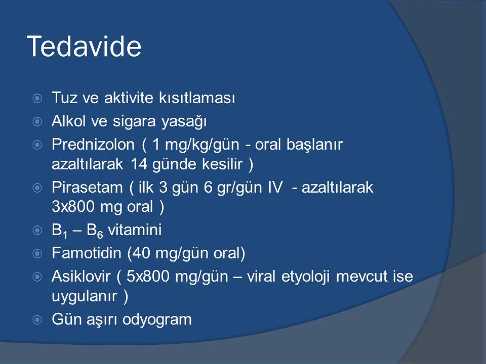 Tedavide Tuz ve aktivite kısıtlaması Alkol ve sigara yasağı