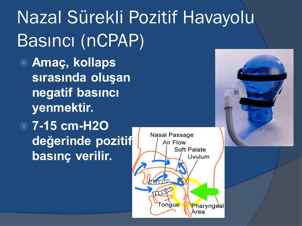 Nazal Sürekli Pozitif Havayolu Basıncı (nCPAP)