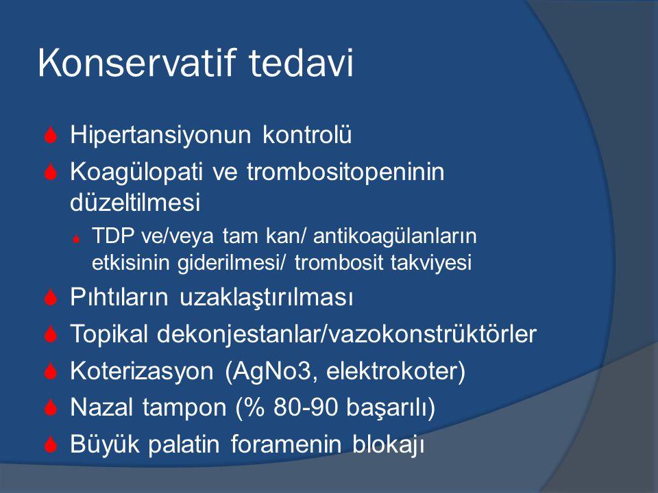 Konservatif tedavi Hipertansiyonun kontrolü