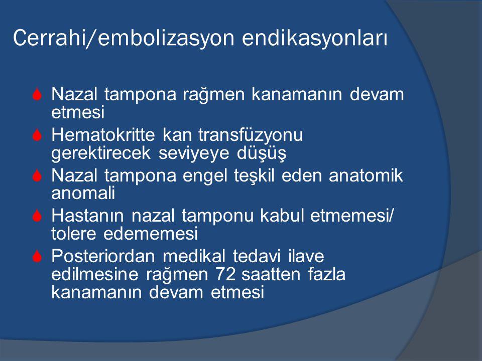 Cerrahi/embolizasyon endikasyonları