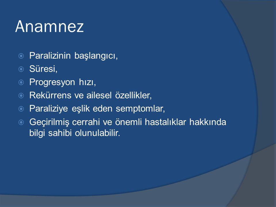 Anamnez Paralizinin başlangıcı, Süresi, Progresyon hızı,