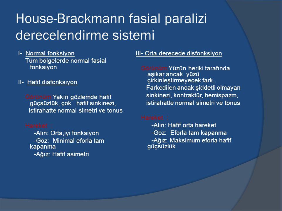 House-Brackmann fasial paralizi derecelendirme sistemi