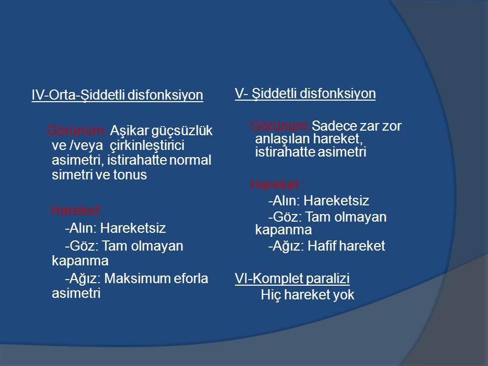 IV-Orta-Şiddetli disfonksiyon