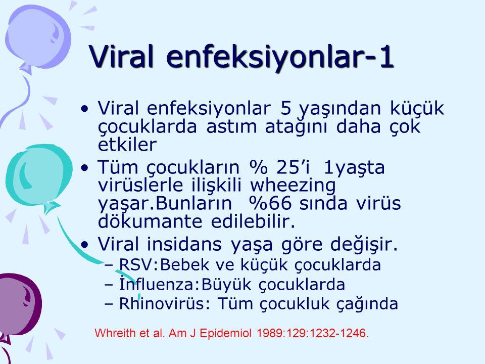 Viral enfeksiyonlar-1 Viral enfeksiyonlar 5 yaşından küçük çocuklarda astım atağını daha çok etkiler.