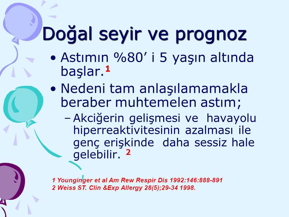 Doğal seyir ve prognoz Astımın %80' i 5 yaşın altında başlar.1