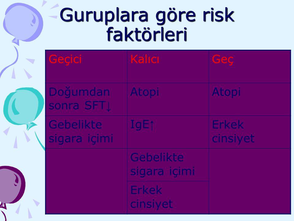 Guruplara göre risk faktörleri