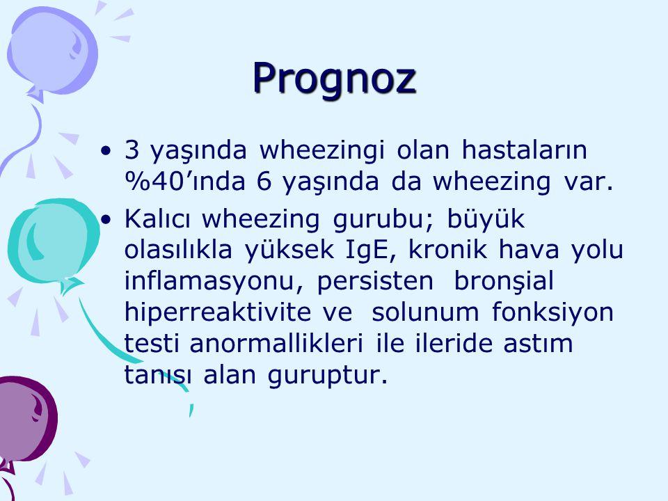 Prognoz 3 yaşında wheezingi olan hastaların %40'ında 6 yaşında da wheezing var.