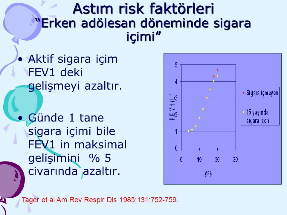 Astım risk faktörleri Erken adölesan döneminde sigara içimi