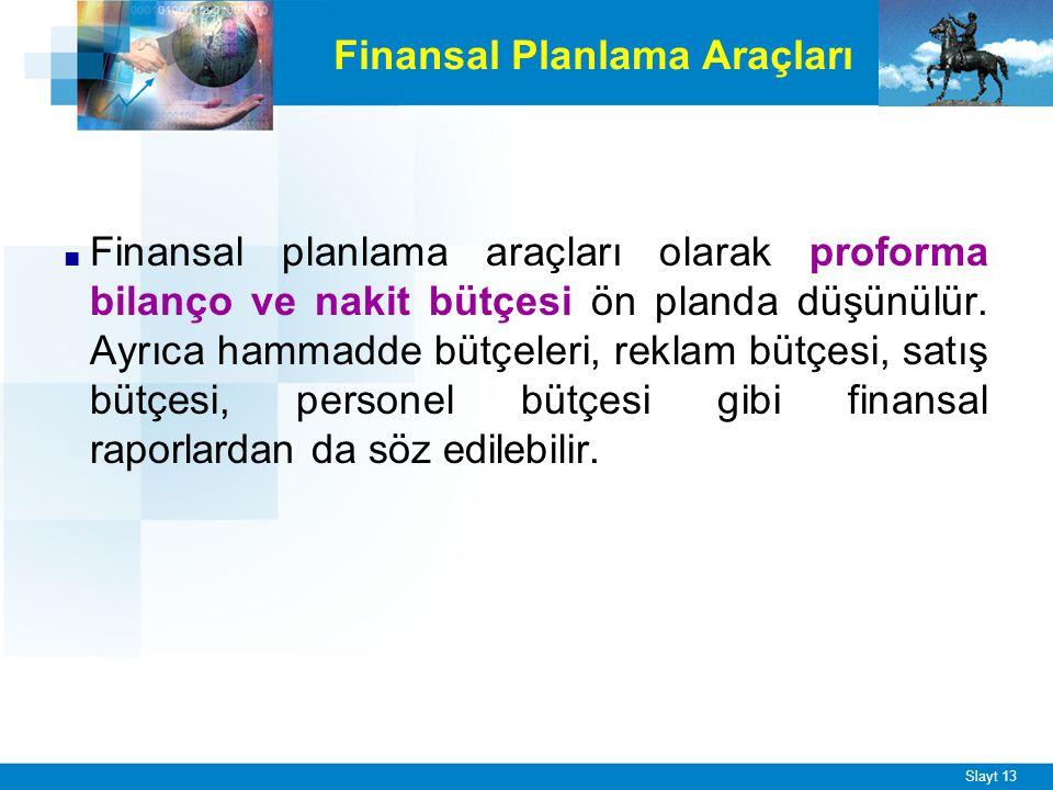 PROFORMA BİLANÇO İşletmenin gelecekteki bir tarihte finansal. bakımdan ne durumda olması gerektiğini.