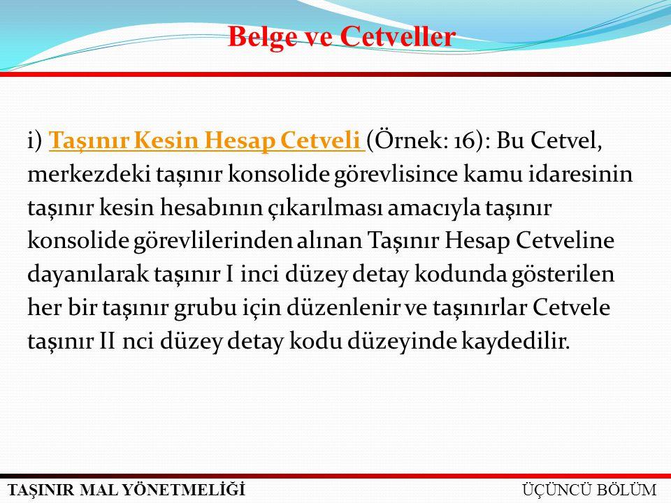 Belge ve Cetveller